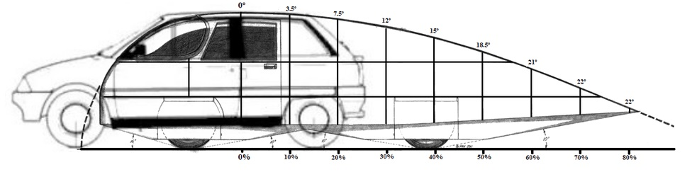 Click image for larger version  Name:CitroenAX_streamline.jpg Views:668 Size:55.4 KB ID:13745