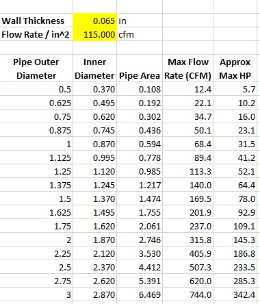 Click image for larger version  Name:exhaustpipechart.jpg Views:762 Size:76.5 KB ID:19114