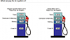 Click image for larger version  Name:US gas prices.png Views:19 Size:21.4 KB ID:21801