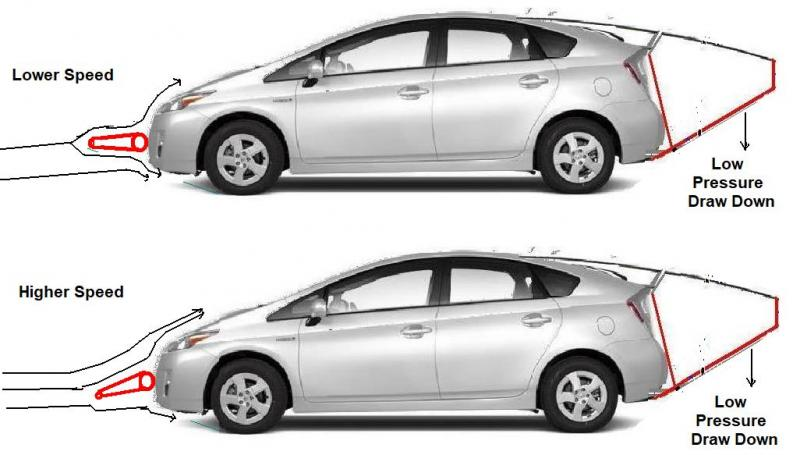 Click image for larger version  Name:2011 prius front wing.jpg Views:8 Size:47.6 KB ID:23465