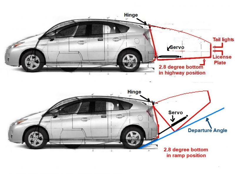 Click image for larger version  Name:2011 prius 2.8 Swivel Up Tail.jpg Views:67 Size:58.8 KB ID:23487
