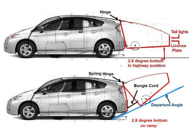 Click image for larger version  Name:2011 prius 2.8 Swivel Up Tail.jpg Views:11 Size:59.6 KB ID:23500