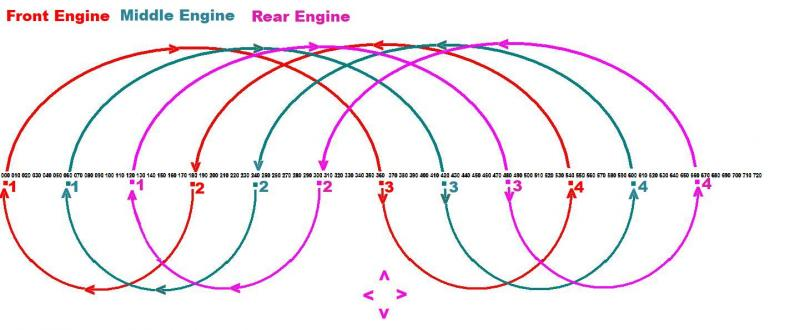 Click image for larger version  Name:3 fours firing order.jpg Views:2 Size:37.4 KB ID:23862