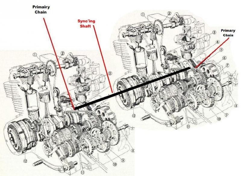 Click image for larger version  Name:Twin Honda Exploded Engines.jpg Views:4 Size:94.4 KB ID:23926