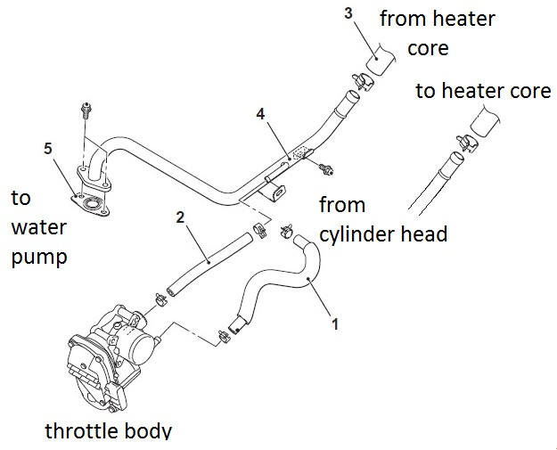 Click image for larger version  Name:Coolant diagram.jpg Views:138 Size:55.4 KB ID:25152