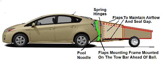 Click image for larger version  Name:Trailer On Prius 02 apr 2019.JPG Views:25 Size:23.1 KB ID:25760