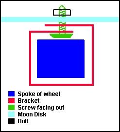 Click image for larger version  Name:moon_disk_bracket.jpg Views:344 Size:16.9 KB ID:3095
