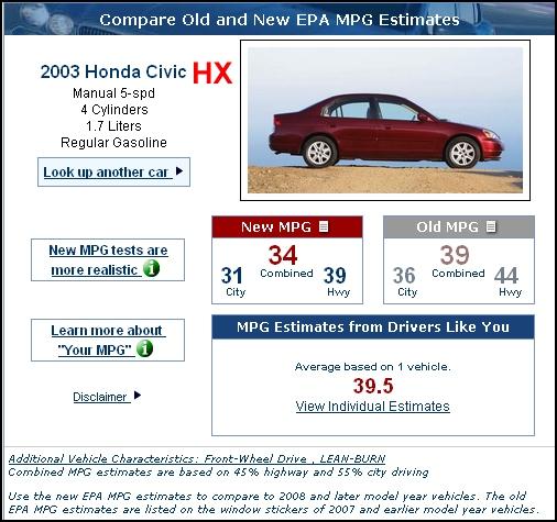 Fuel Economy Hypermiling EcoModding News and Forum  EcoModder