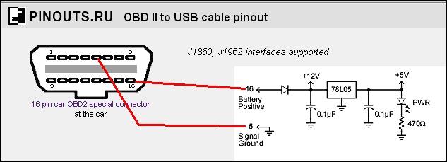 obd ii pinout diagram schematics wiring diagrams u2022 rh seniorlivinguniversity co Mini USB Wiring-Diagram OBD II Connector Diagram