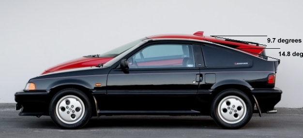 Ok Here S The 2nd Gen Crx Smack Dab In Middle With A 12 1 Degree Slope