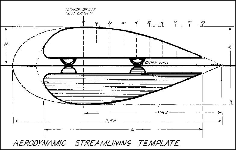 aerodynamic streamlining template  part-c - page 10